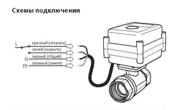 shema podklyucheniya kran akvakontrol 220v 3 - Защита от потопа
